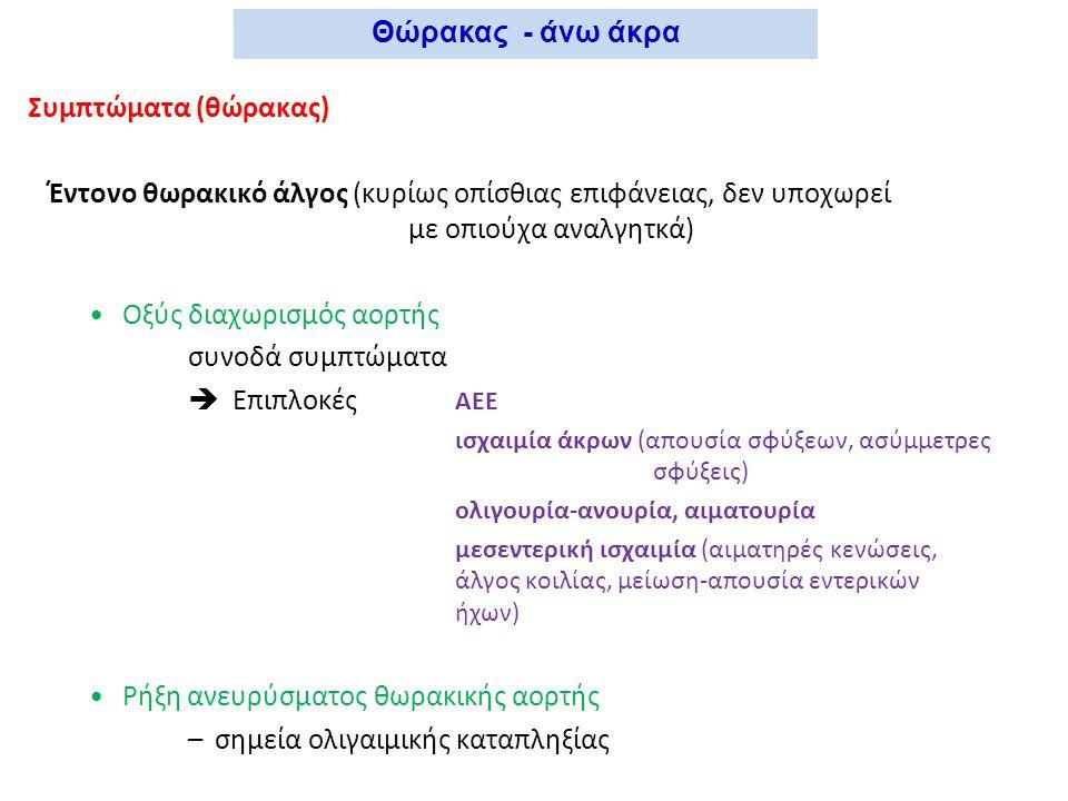 Συμπτώματα (θώρακας) Έντονο θωρακικό άλγος (κυρίως οπίσθιας επιφάνειας, δεν υποχωρεί με οπιούχα αναλγητκά) Οξύς διαχωρισμός αορτής συνοδά συμπτώματα  Επιπλοκές ΑΕΕ ισχαιμία άκρων (απουσία σφύξεων, ασύμμετρες σφύξεις) ολιγουρία-ανουρία, αιματουρία μεσεντερική ισχαιμία (αιματηρές κενώσεις, άλγος κοιλίας, μείωση-απουσία εντερικών ήχων) Ρήξη ανευρύσματος θωρακικής αορτής –σημεία ολιγαιμικής καταπληξίας Θώρακας - άνω άκρα