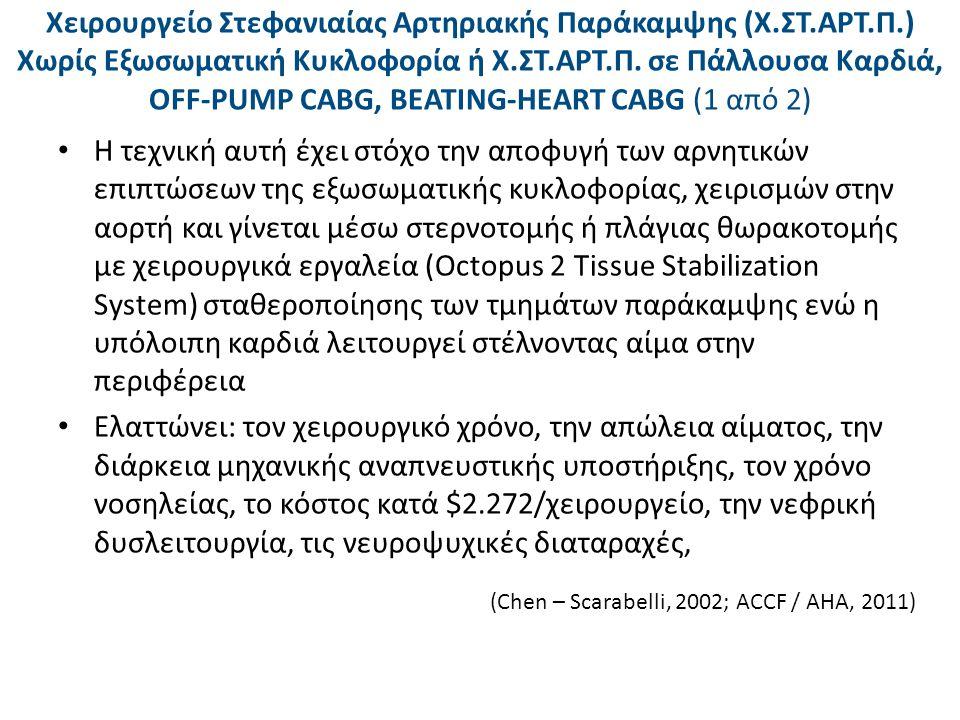Χειρουργείο Στεφανιαίας Αρτηριακής Παράκαμψης (Χ.ΣΤ.ΑΡΤ.Π.) Χωρίς Εξωσωματική Κυκλοφορία ή Χ.ΣΤ.ΑΡΤ.Π.