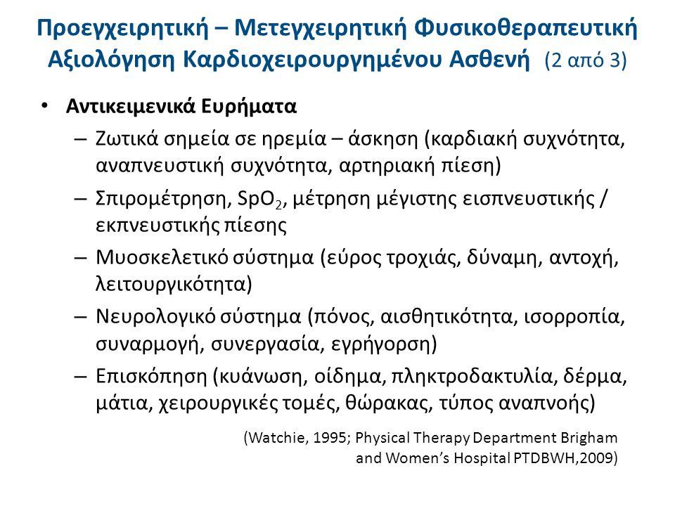 Προεγχειρητική – Μετεγχειρητική Φυσικοθεραπευτική Αξιολόγηση Καρδιοχειρουργημένου Ασθενή (2 από 3) Αντικειμενικά Ευρήματα – Ζωτικά σημεία σε ηρεμία –