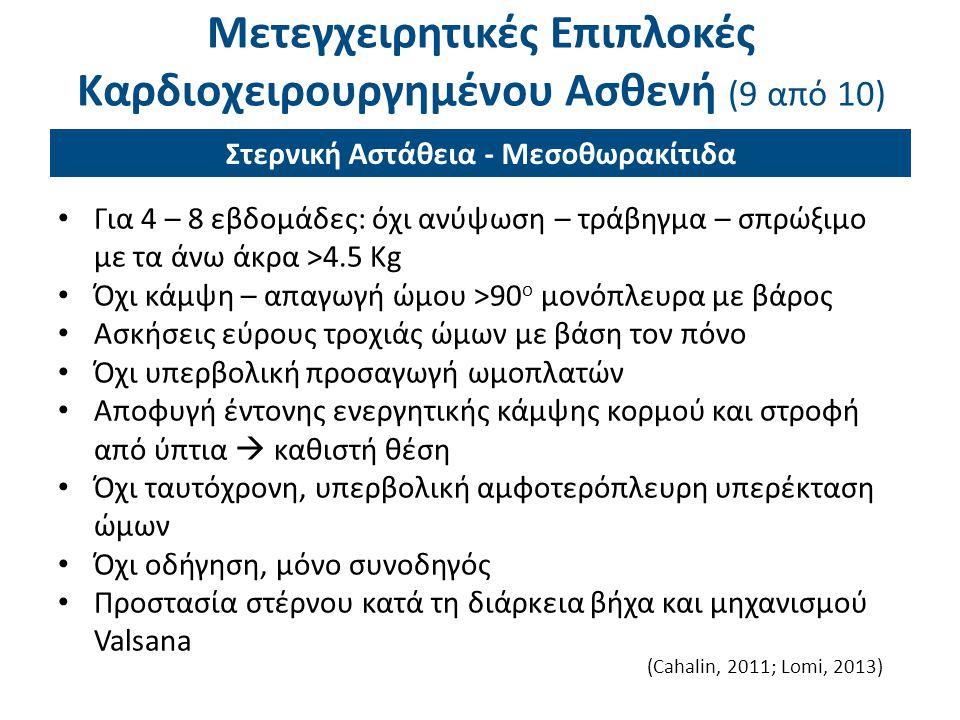 Μετεγχειρητικές Επιπλοκές Καρδιοχειρουργημένου Ασθενή (9 από 10) Για 4 – 8 εβδομάδες: όχι ανύψωση – τράβηγμα – σπρώξιμο με τα άνω άκρα >4.5 Kg Όχι κάμ