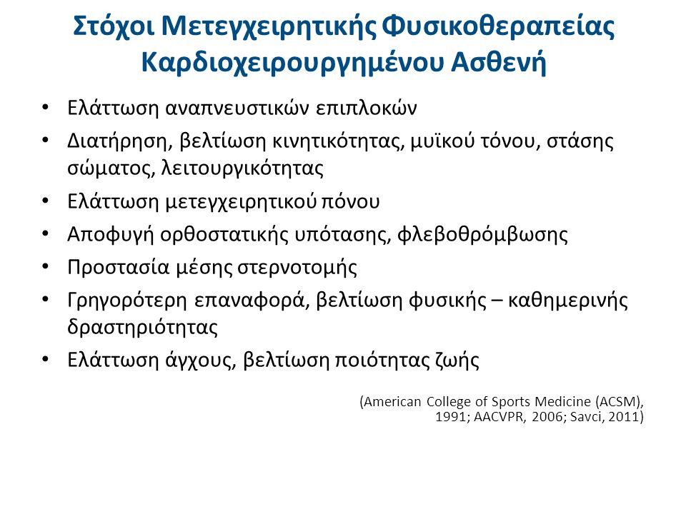 Αντενδείξεις Έναρξης Μετεγχειρητικού Προγράμματος Φυσικοθεραπείας σε Καρδιοχειρουργημένο Ασθενή Ενδονοσοκομειακά Ασταθή στηθάγχη Συστολική αρτηριακή πίεση ηρεμίας >200 mmHg ή αντίστοιχα διαστολική >100 mmHg Ορθοστατική πτώση αρτηριακής πίεσης >20 mmHg Οξεία συστηματική λοίμωξη ή πυρετός Μη ελεγχόμενη κολπική ή κοιλιακή αρρυθμία Μη ελεγχόμενη φλεβική ταχυκαρδία >120 συστολές / λεπτό 3 ου βαθμού κολποκοιλιακός αποκλεισμός Ενεργή περικαρδίτιδα ή μυοκαρδίτιδα Πνευμονική εμβολή Θρομβοφλεβίτιδα Κατάσπαση ST > 3 mm σε ηρεμία Μη ελεγχόμενος σακχαρώδης διαβήτης (ACSM, 1991)
