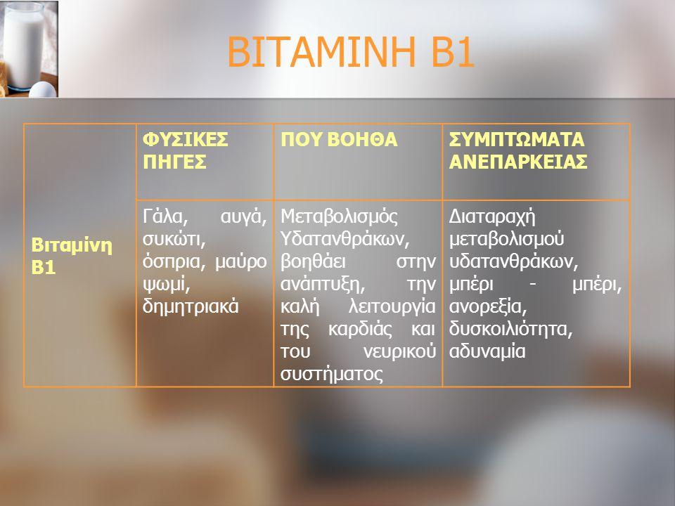 ΒΙΤΑΜΙΝΗ Β1 Βιταμίνη Β1 ΦΥΣΙΚΕΣ ΠΗΓΕΣ ΠΟΥ ΒΟΗΘΑΣΥΜΠΤΩΜΑΤΑ ΑΝΕΠΑΡΚΕΙΑΣ Γάλα, αυγά, συκώτι, όσπρια, μαύρο ψωμί, δημητριακά Μεταβολισμός Υδατανθράκων, βο