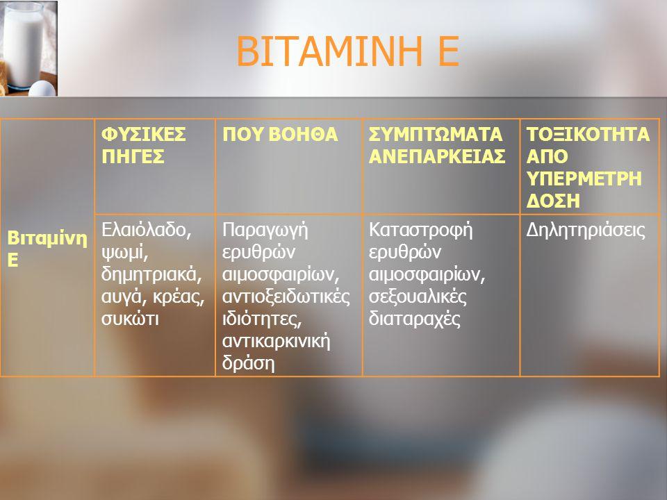 BITAMINH E Βιταμίνη Ε ΦΥΣΙΚΕΣ ΠΗΓΕΣ ΠΟΥ ΒΟΗΘΑΣΥΜΠΤΩΜΑΤΑ ΑΝΕΠΑΡΚΕΙΑΣ ΤΟΞΙΚΟΤΗΤΑ ΑΠΟ ΥΠΕΡΜΕΤΡΗ ΔΟΣΗ Ελαιόλαδο, ψωμί, δημητριακά, αυγά, κρέας, συκώτι Παρ
