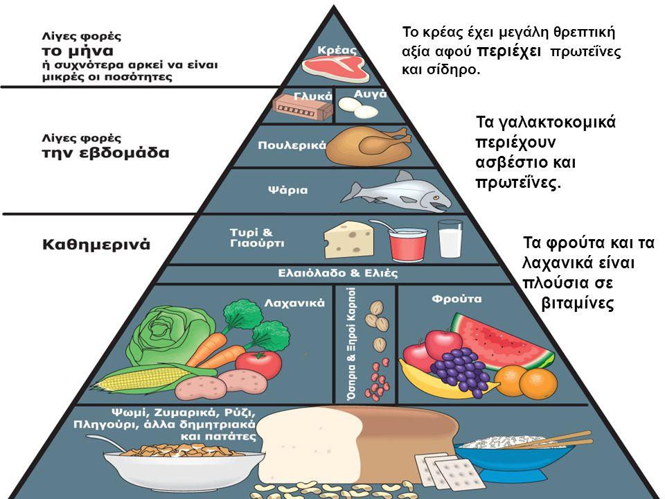 . Τα γαλακτοκομικά περιέχουν ασβέστιο και πρωτεΐνες. Τα φρούτα και τα λαχανικά είναι πλούσια σε βιταμίνες Το κρέας έχει μεγάλη θρεπτική αξία αφού περι