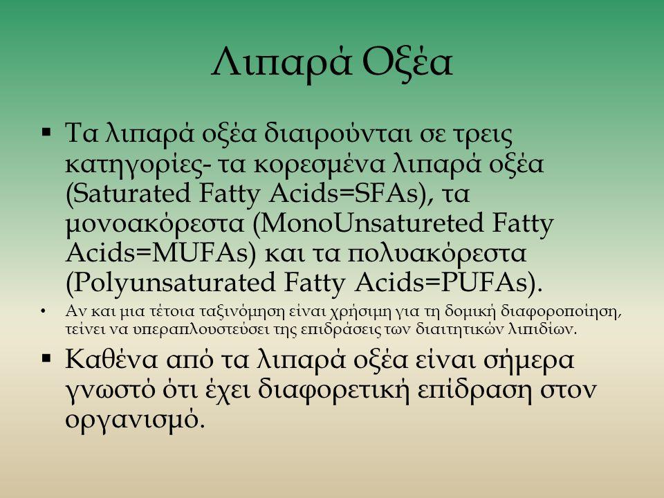 Λιπαρά Οξέα  Τα λιπαρά οξέα διαιρούνται σε τρεις κατηγορίες- τα κορεσμένα λιπαρά οξέα (Saturated Fatty Acids=SFAs), τα μονοακόρεστα (MonoUnsatureted Fatty Acids=MUFAs) και τα πολυακόρεστα (Polyunsaturated Fatty Acids=PUFAs).