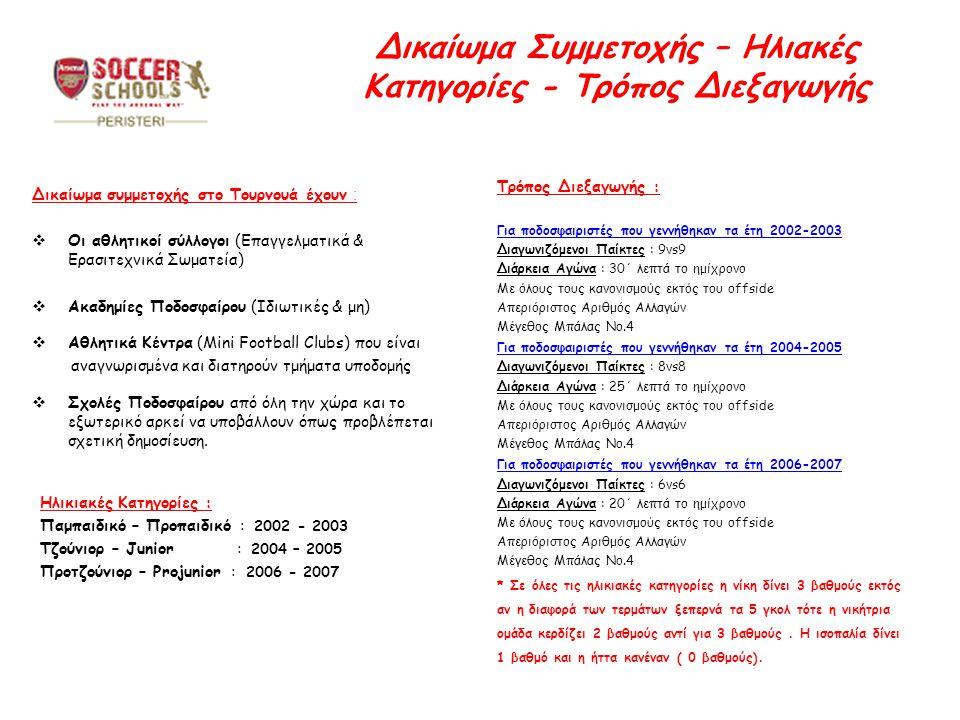 Δικαίωμα Συμμετοχής – Ηλιακές Κατηγορίες - Τρόπος Διεξαγωγής Δικαίωμα συμμετοχής στο Τουρνουά έχουν :  Οι αθλητικοί σύλλογοι (Επαγγελματικά & Ερασιτεχνικά Σωματεία)  Ακαδημίες Ποδοσφαίρου (Ιδιωτικές & μη)  Αθλητικά Κέντρα (Mini Football Clubs) που είναι αναγνωρισμένα και διατηρούν τμήματα υποδομής  Σχολές Ποδοσφαίρου από όλη την χώρα και το εξωτερικό αρκεί να υποβάλλουν όπως προβλέπεται σχετική δημοσίευση.