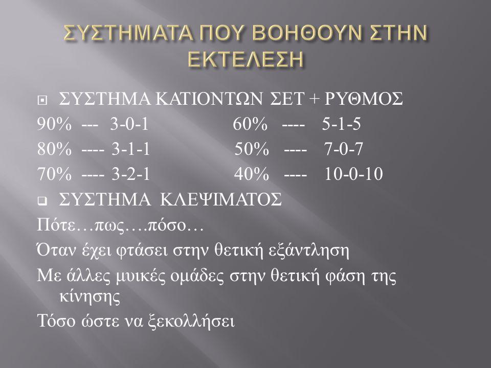  ΣΥΣΤΗΜΑ ΚΑΤΙΟΝΤΩΝ ΣΕΤ + ΡΥΘΜΟΣ 90% --- 3-0-1 60% ---- 5-1-5 80% ---- 3-1-1 50% ---- 7-0-7 70% ---- 3-2-1 40% ---- 10-0-10  ΣΥΣΤΗΜΑ ΚΛΕΨΙΜΑΤΟΣ Πότε … πως ….