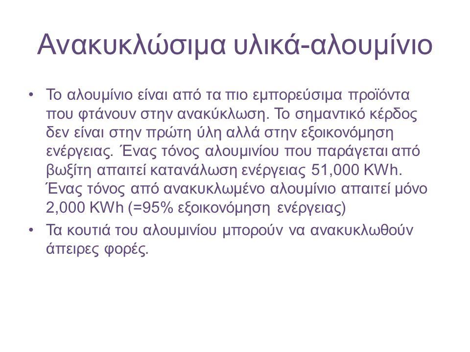 Χαρτί και χαρτόνι ΜΕΛ Η κατανάλωση χαρτιού στην Ελλάδα έχει ξεπεράσει τους 1.200.000 τόνους το χρόνο, όταν το 1976 δεν ξεπερνούσε τους 400.000 τόνους.