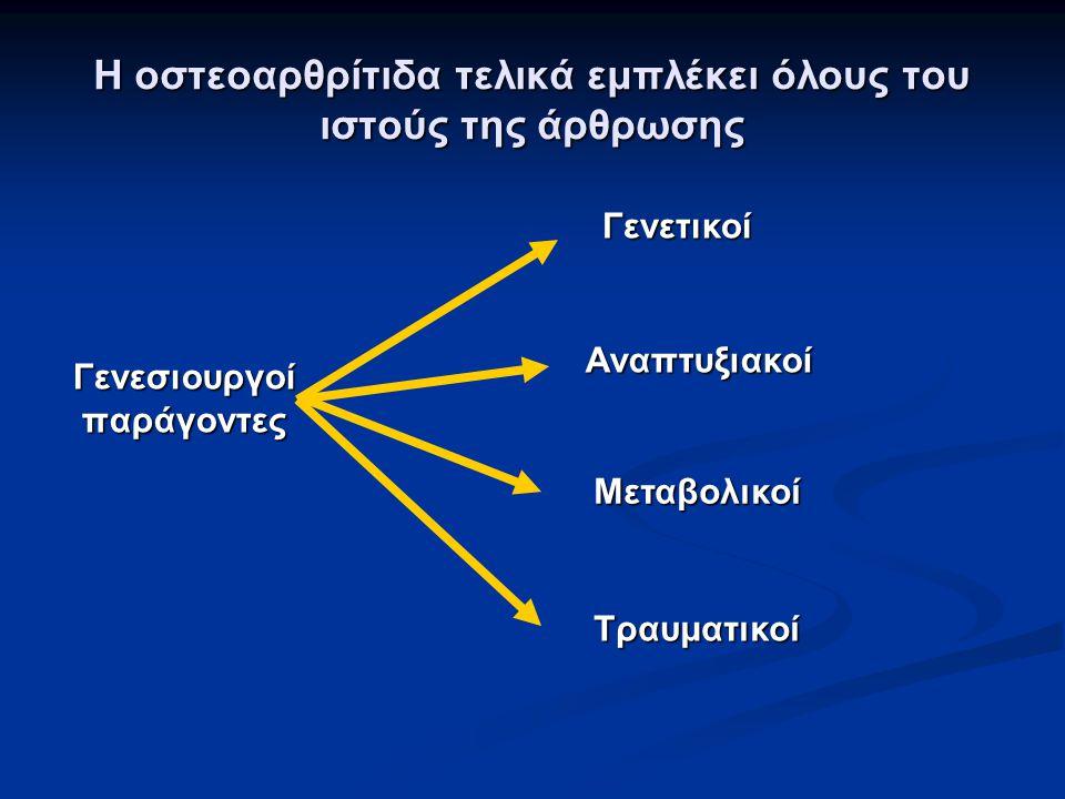 Η οστεοαρθρίτιδα τελικά εμπλέκει όλους του ιστούς της άρθρωσης Γενεσιουργοί παράγοντες Γενετικοί Αναπτυξιακοί Μεταβολικοί Τραυματικοί