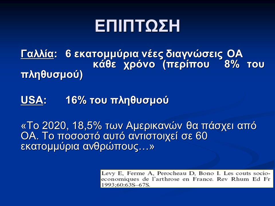 ΕΠΙΠΤΩΣΗ Γαλλία: 6 εκατομμύρια νέες διαγνώσεις ΟΑ κάθε χρόνο (περίπου 8% του πληθυσμού) USA: 16% του πληθυσμού «Το 2020, 18,5% των Αμερικανών θα πάσχε