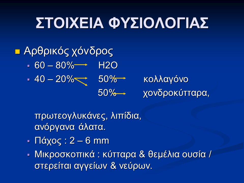 ΣΤΟΙΧΕΙΑ ΦΥΣΙΟΛΟΓΙΑΣ Αρθρικός χόνδρος Αρθρικός χόνδρος  60 – 80% Η2Ο  40 – 20% 50% κολλαγόνο 50% χονδροκύτταρα, πρωτεογλυκάνες, λιπίδια, ανόργανα άλ