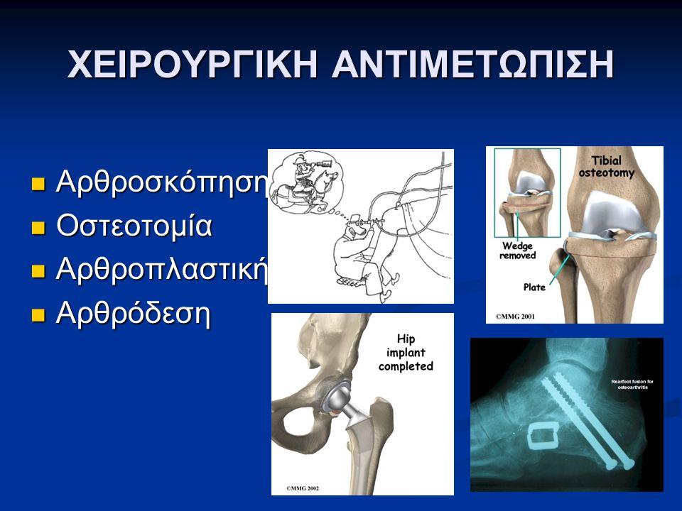 ΧΕΙΡΟΥΡΓΙΚΗ ΑΝΤΙΜΕΤΩΠΙΣΗ Αρθροσκόπηση Αρθροσκόπηση Οστεοτομία Οστεοτομία Αρθροπλαστική Αρθροπλαστική Αρθρόδεση Αρθρόδεση