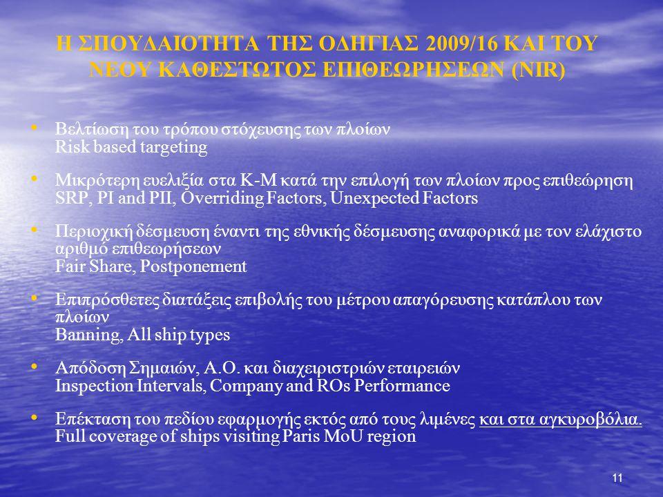 11 Η ΣΠΟΥΔΑΙΟΤΗΤΑ ΤΗΣ ΟΔΗΓΙΑΣ 2009/16 ΚΑΙ ΤΟΥ ΝΕΟΥ ΚΑΘΕΣΤΩΤΟΣ ΕΠΙΘΕΩΡΗΣΕΩΝ (NIR) Βελτίωση του τρόπου στόχευσης των πλοίων Risk based targeting Μικρότερη ευελιξία στα Κ-Μ κατά την επιλογή των πλοίων προς επιθεώρηση SRP, PI and PII, Overriding Factors, Unexpected Factors Περιοχική δέσμευση έναντι της εθνικής δέσμευσης αναφορικά με τον ελάχιστο αριθμό επιθεωρήσεων Fair Share, Postponement Επιπρόσθετες διατάξεις επιβολής του μέτρου απαγόρευσης κατάπλου των πλοίων Banning, All ship types Απόδοση Σημαιών, Α.Ο.
