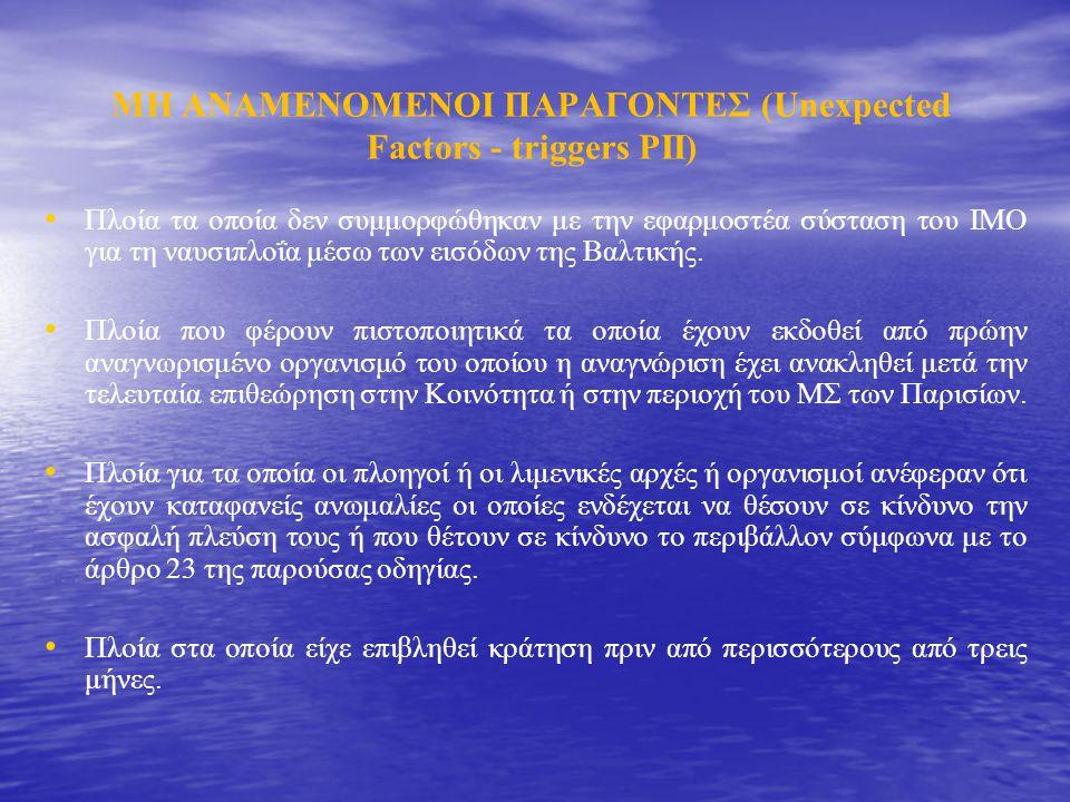 ΜΗ ΑΝΑΜΕΝΟΜΕΝΟΙ ΠΑΡΑΓΟΝΤΕΣ (Unexpected Factors - triggers PII) Πλοία τα οποία δεν συμμορφώθηκαν με την εφαρμοστέα σύσταση του ΙΜΟ για τη ναυσιπλοΐα μέσω των εισόδων της Βαλτικής.