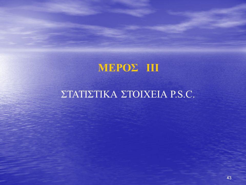 43 ΜΕΡΟΣ ΙΙΙ ΣΤΑΤΙΣΤΙΚΑ ΣΤΟΙΧΕΙΑ P.S.C.
