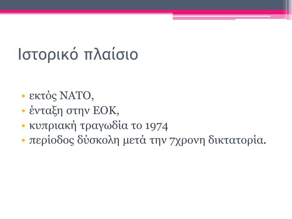 Ιστορικό πλαίσιο εκτός ΝΑΤΟ, ένταξη στην ΕΟΚ, κυπριακή τραγωδία το 1974 περίοδος δύσκολη μετά την 7χρονη δικτατορία.