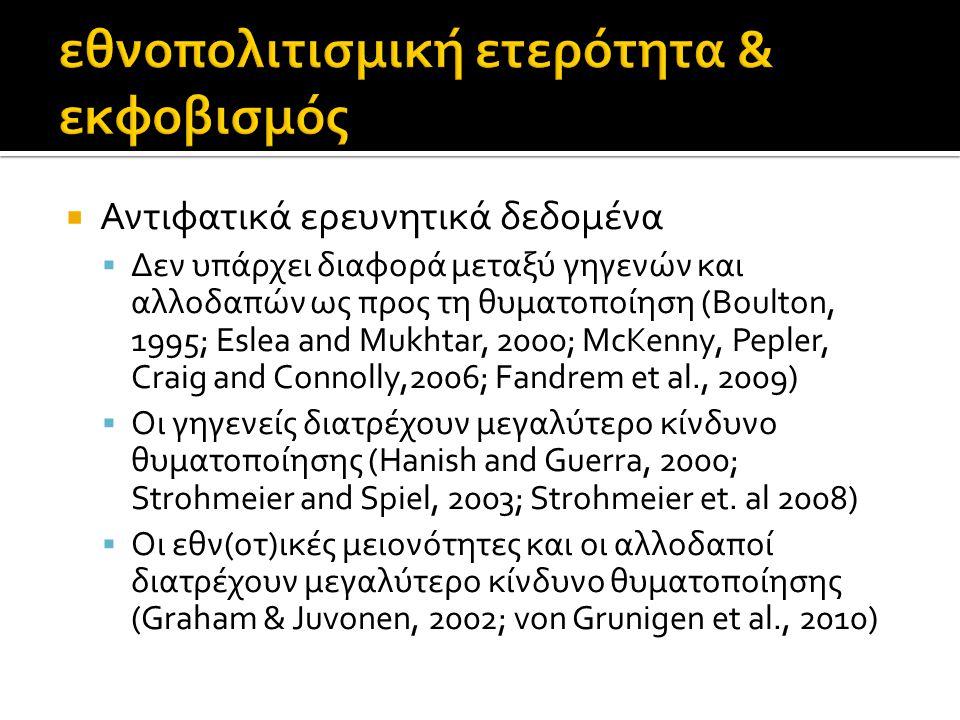  Αντιφατικά ερευνητικά δεδομένα  Δεν υπάρχει διαφορά μεταξύ γηγενών και αλλοδαπών ως προς τη θυματοποίηση (Boulton, 1995; Eslea and Mukhtar, 2000; McKenny, Pepler, Craig and Connolly,2006; Fandrem et al., 2009)  Οι γηγενείς διατρέχουν μεγαλύτερο κίνδυνο θυματοποίησης (Hanish and Guerra, 2000; Strohmeier and Spiel, 2003; Strohmeier et.