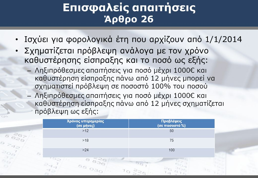 Επισφαλείς απαιτήσεις Άρθρο 26 Ισχύει για φορολογικά έτη που αρχίζουν από 1/1/2014 Σχηματίζεται πρόβλεψη ανάλογα με τον χρόνο καθυστέρησης είσπραξης κ