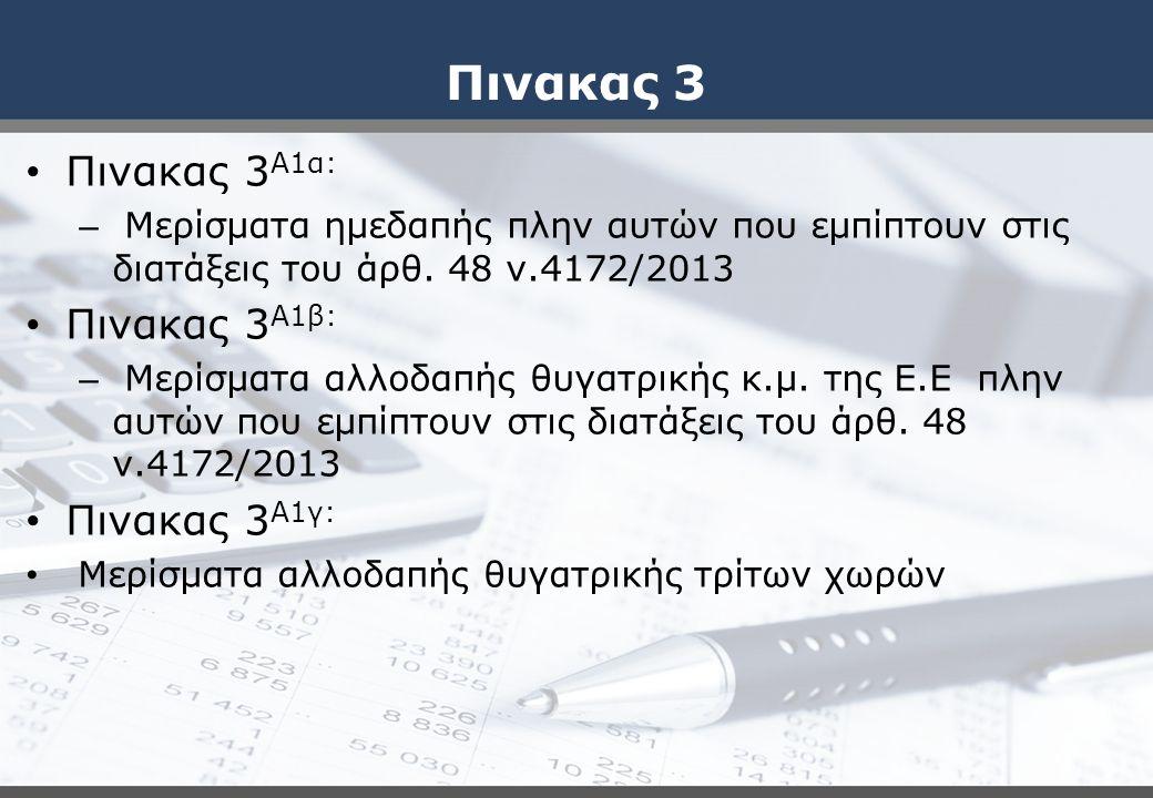 Πινακας 3 Πινακας 3 Α1α: – Μερίσματα ημεδαπής πλην αυτών που εμπίπτουν στις διατάξεις του άρθ. 48 ν.4172/2013 Πινακας 3 Α1β: – Μερίσματα αλλοδα