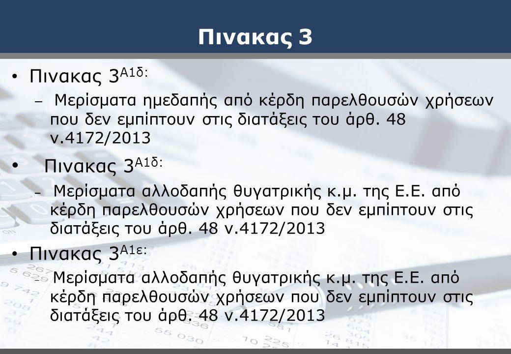 Πινακας 3 Πινακας 3 Α1δ: – Μερίσματα ημεδαπής από κέρδη παρελθουσών χρήσεων που δεν εμπίπτουν στις διατάξεις του άρθ. 48 ν.4172/2013 Πινακας