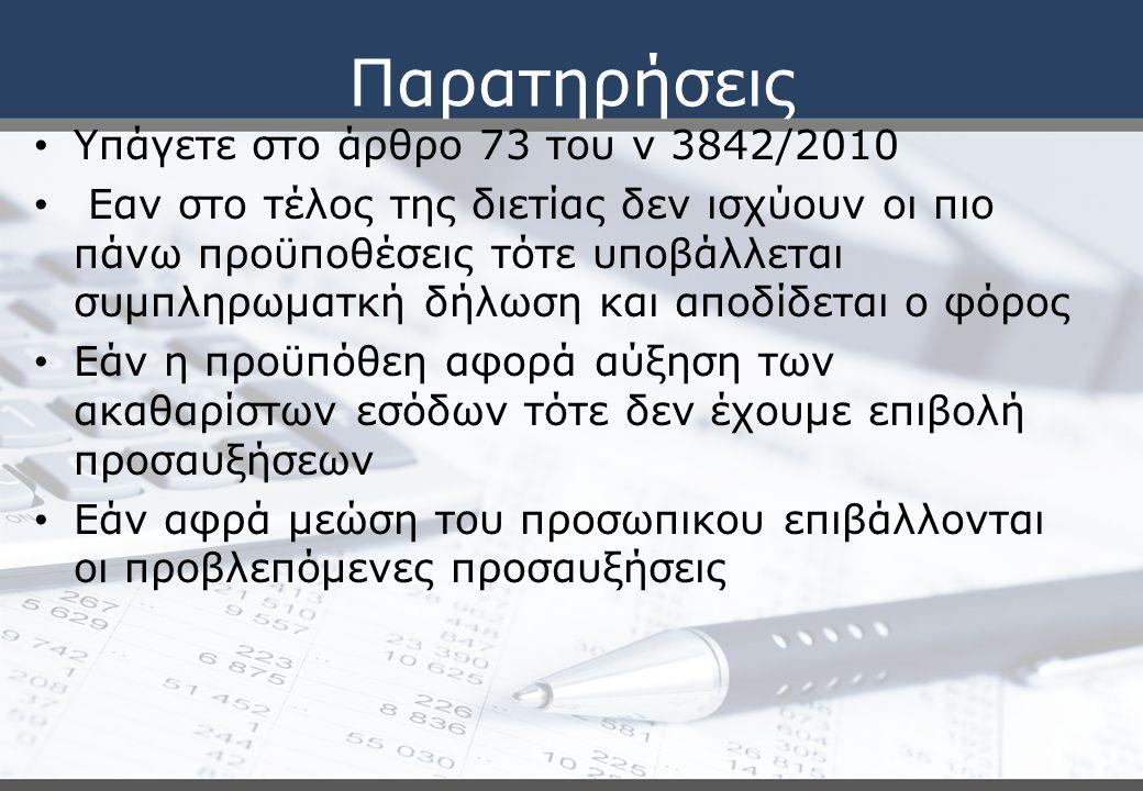Άρθρο 23 Μη εκπιπτόμενες δαπάνες ( για διαχ/σεις που κλείνουν μετά την 30/6/2014) β) κάθε είδους δαπάνη που αφορά σε αγορά αγαθών ή λήψη υπηρεσιών αξίας άνω των πεντακοσίων (500) ευρώ, εφόσον η τμηματική ή ολική εξόφληση δεν έγινε με τη χρήση τραπεζικού μέσου πληρωμής, – Αφορά αγορά αγαθών ή υπηρεσιών – Δεν αφορά μισθωτές υπηρεσίες