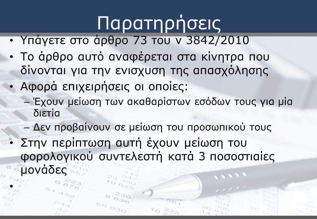 Αποσβέσεις Άρθρο 24 Πολ 1071/2015 παρ 5 δ – 5.δ.
