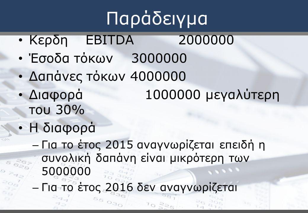 Παράδειγμα Κερδη EBITDA 2000000 Έσοδα τόκων 3000000 Δαπάνες τόκων 4000000 Διαφορά 1000000 μεγαλύτερη του 30% Η διαφορά – Για το έτος 2015 αναγνωρίζεται επειδή η συνολική δαπάνη είναι μικρότερη των 5000000 – Για το έτος 2016 δεν αναγνωρίζεται