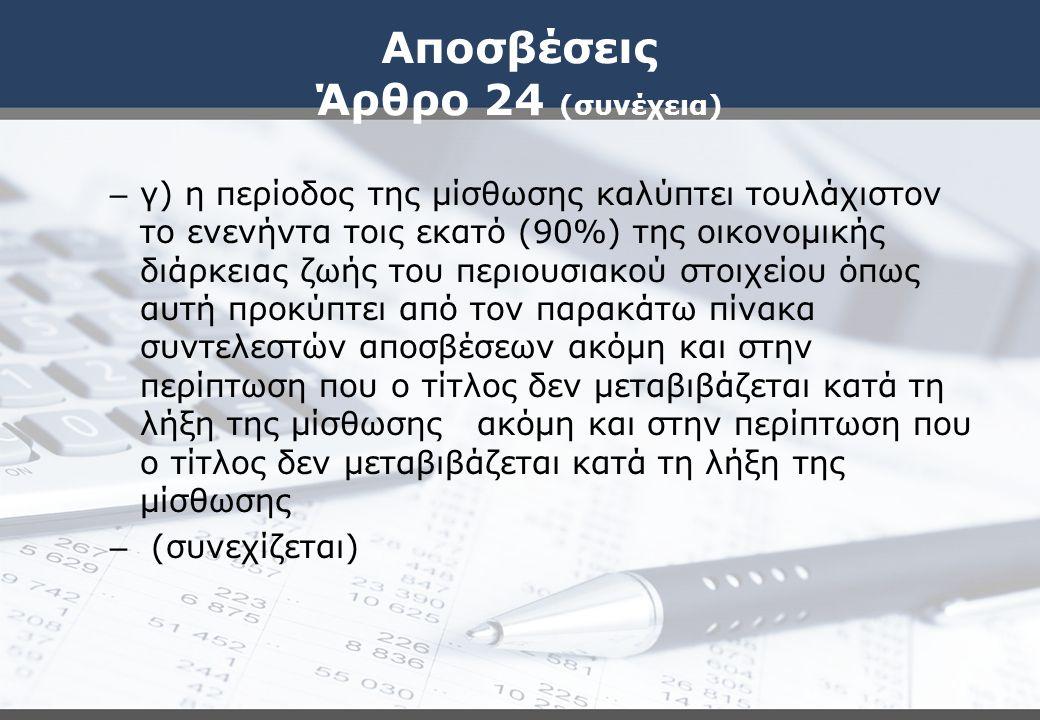 Αποσβέσεις Άρθρο 24 (συνέχεια) – γ) η περίοδος της μίσθωσης καλύπτει τουλάχιστον το ενενήντα τοις εκατό (90%) της οικονομικής διάρκειας ζωής του περιο