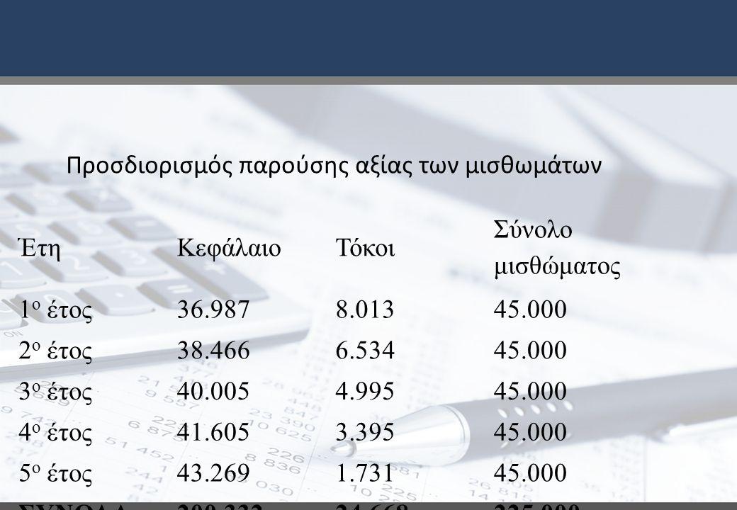 Προσδιορισμός παρούσης αξίας των μισθωμάτων ΈτηΚεφάλαιοΤόκοι Σύνολο μισθώματος 1 ο έτος36.9878.01345.000 2 ο έτος38.4666.53445.000 3 ο έτος40.0054.995