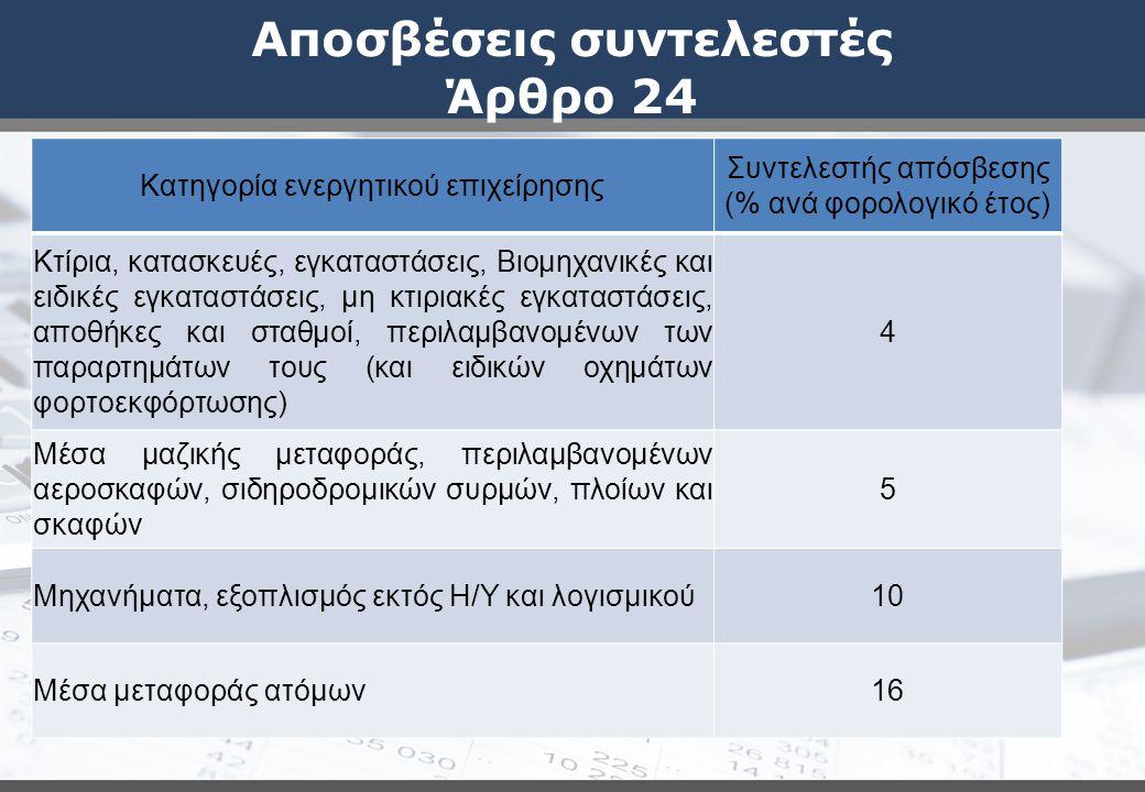 Αποσβέσεις συντελεστές Άρθρο 24 Κατηγορία ενεργητικού επιχείρησης Συντελεστής απόσβεσης (% ανά φορολογικό έτος) Κτίρια, κατασκευές, εγκαταστάσεις, Βιο