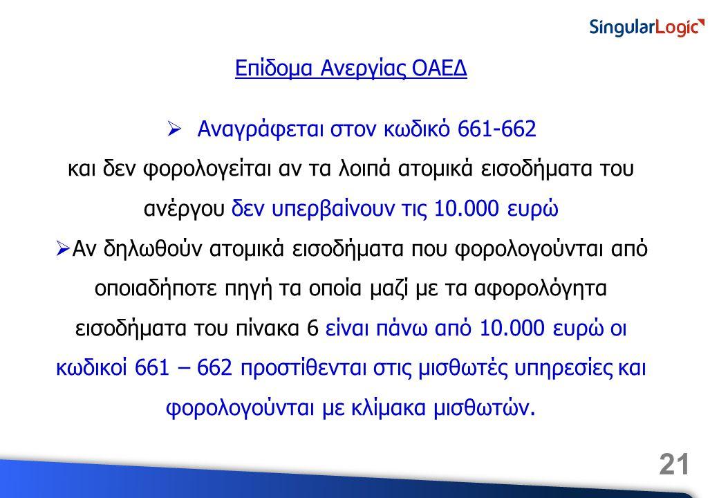 21 Επίδομα Ανεργίας ΟΑΕΔ  Αναγράφεται στον κωδικό 661-662 και δεν φορολογείται αν τα λοιπά ατομικά εισοδήματα του ανέργου δεν υπερβαίνουν τις 10.000 ευρώ  Αν δηλωθούν ατομικά εισοδήματα που φορολογούνται από οποιαδήποτε πηγή τα οποία μαζί με τα αφορολόγητα εισοδήματα του πίνακα 6 είναι πάνω από 10.000 ευρώ οι κωδικοί 661 – 662 προστίθενται στις μισθωτές υπηρεσίες και φορολογούνται με κλίμακα μισθωτών.