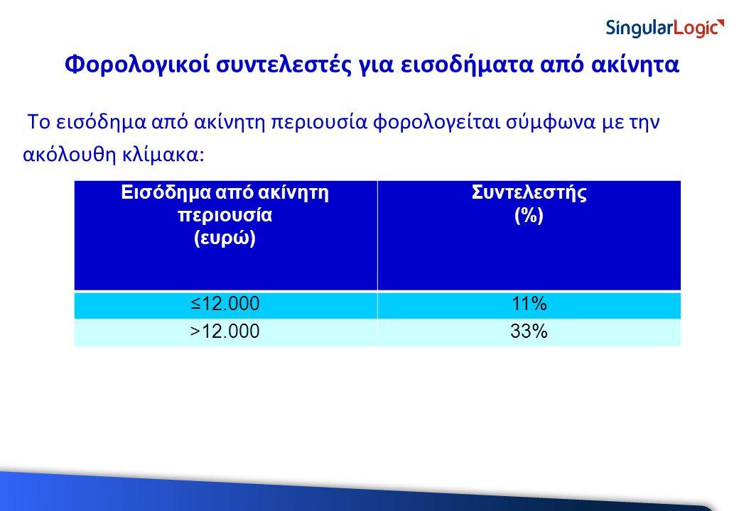 Φορολογικοί συντελεστές για εισοδήματα από ακίνητα Το εισόδημα από ακίνητη περιουσία φορολογείται σύμφωνα με την ακόλουθη κλίμακα: Εισόδημα από ακίνητ