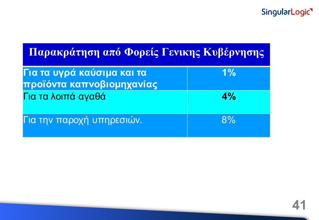 41 Παρακράτηση από Φορείς Γενικης Κυβέρνησης Για τα υγρά καύσιμα και τα προϊόντα καπνοβιομηχανίας 1% Για τα λοιπά αγαθά4% Για την παροχή υπηρεσιών.8%