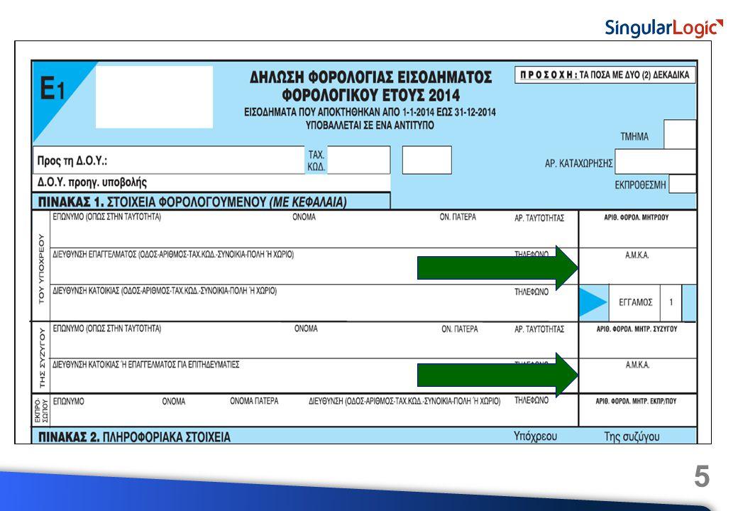 6 Ποιοί Υποβάλλουν Δήλωση το 2015 Ειδικές Περιπτώσεις  Οι κάτοικοι εξωτερικού δεν υποβάλλουν δήλωση αν έχουν μόνο τεκμαρτό εισόδημα στην Ελλάδα.