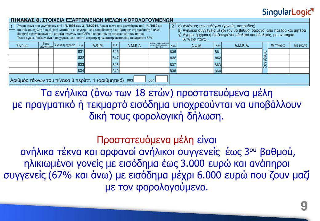 Συντελεστές παρακράτησης φόρου Μερίσματα10% Τόκοι15% Για δικαιώματα (royalties) και λοιπές πληρωμές20% Για αμοιβές για τεχνικές υπηρεσίες, αμοιβές διοίκησης, αμοιβές για συμβουλευτικές υπηρεσίες και άλλες αμοιβές για παρόμοιες υπηρεσίες 20% Για τις αμοιβές που εισπράττονται από εργολήπτες κατασκευής κάθε είδους τεχνικών έργων και ενοικιαστών δημοσίων, δημοτικών και κοινοτικών ή λιμενικών προσόδων ο συντελεστής είναι τρία τοις εκατό (3%) επί της αξίας του υπό κατασκευή έργου ή του μισθώματος, 3% Για την υπεραξία από μεταβίβαση ακίνητης περιουσίας που αποκτά φυσικό πρόσωπο 15%