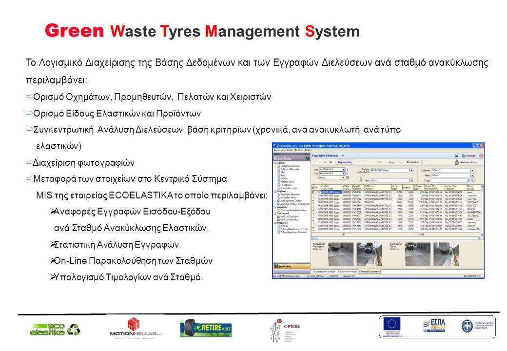 Το Λογισμικό Διαχείρισης της Βάσης Δεδομένων και των Εγγραφών Διελεύσεων ανά σταθμό ανακύκλωσης περιλαμβάνει:  Ορισμό Οχημάτων, Προμηθευτών, Πελατών