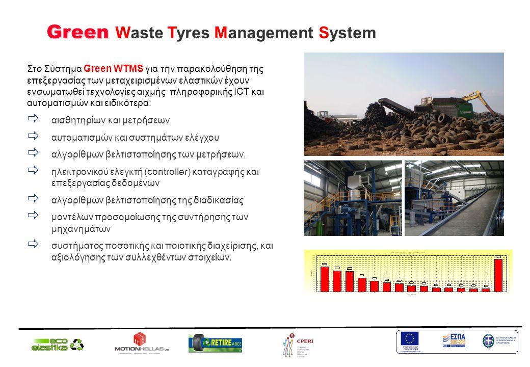 Στο Σύστημα Green WTMS για την παρακολούθηση της επεξεργασίας των μεταχειρισμένων ελαστικών έχουν ενσωματωθεί τεχνολογίες αιχμής πληροφορικής ICT και