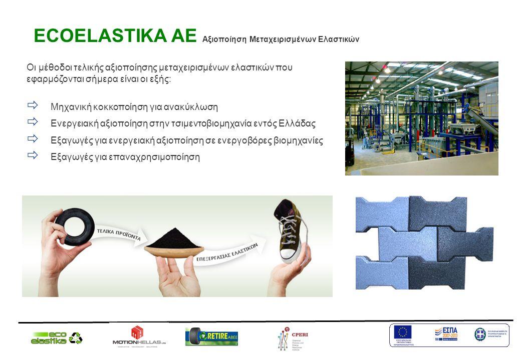 Οι μέθοδοι τελικής αξιοποίησης μεταχειρισμένων ελαστικών που εφαρμόζονται σήμερα είναι οι εξής:  Μηχανική κοκκοποίηση για ανακύκλωση  Ενεργειακή αξι