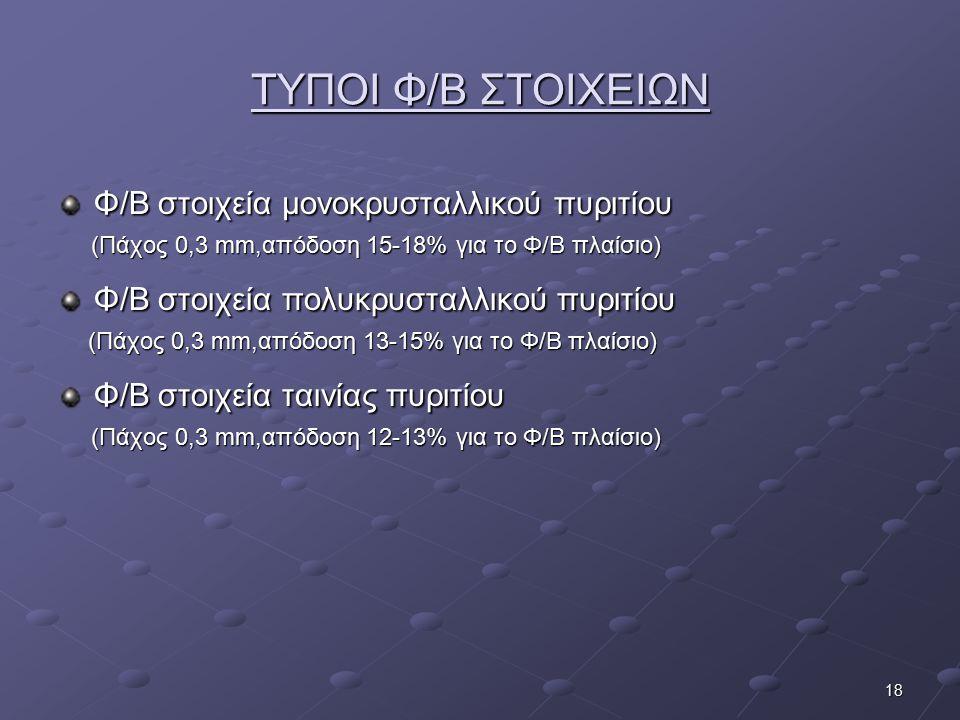 18 ΤΥΠΟΙ Φ/Β ΣΤΟΙΧΕΙΩΝ Φ/Β στοιχεία μονοκρυσταλλικού πυριτίου (Πάχος 0,3 mm,απόδοση 15-18% για το Φ/Β πλαίσιο) (Πάχος 0,3 mm,απόδοση 15-18% για το Φ/Β
