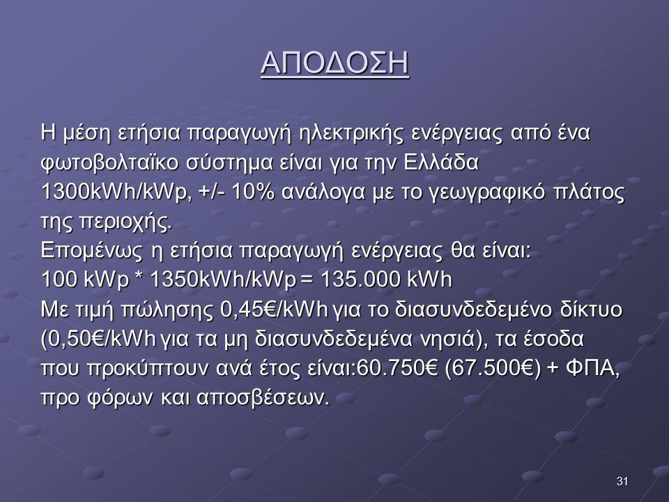 31 ΑΠΟΔΟΣΗ Η μέση ετήσια παραγωγή ηλεκτρικής ενέργειας από ένα φωτοβολταϊκο σύστημα είναι για την Ελλάδα 1300kWh/kWp, +/- 10% ανάλογα με το γεωγραφικό