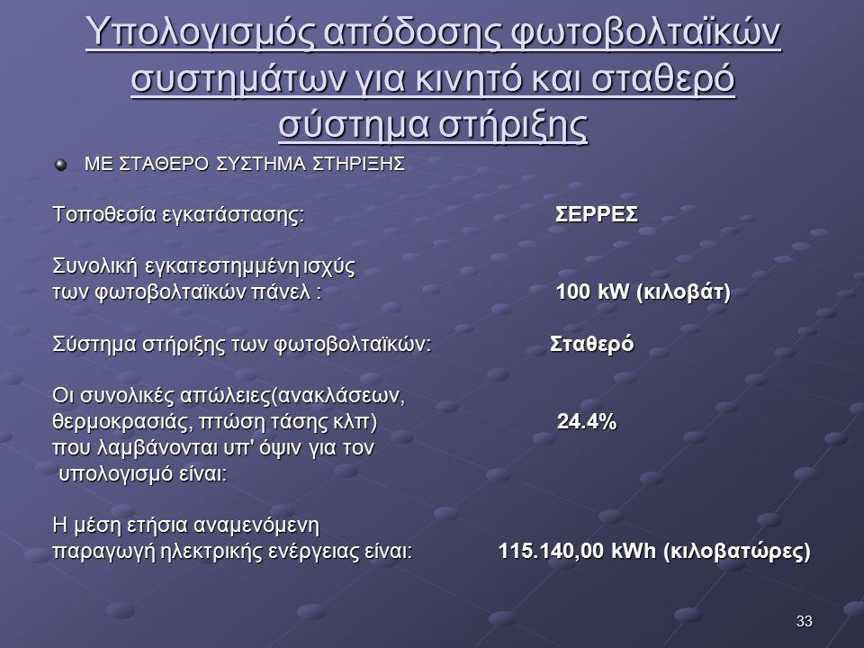 33 Υπολογισμός απόδοσης φωτοβολταϊκών συστημάτων για κινητό και σταθερό σύστημα στήριξης ΜΕ ΣΤΑΘΕΡΟ ΣΥΣΤΗΜΑ ΣΤΗΡΙΞΗΣ Τοποθεσία εγκατάστασης: ΣΕΡΡΕΣ Συ