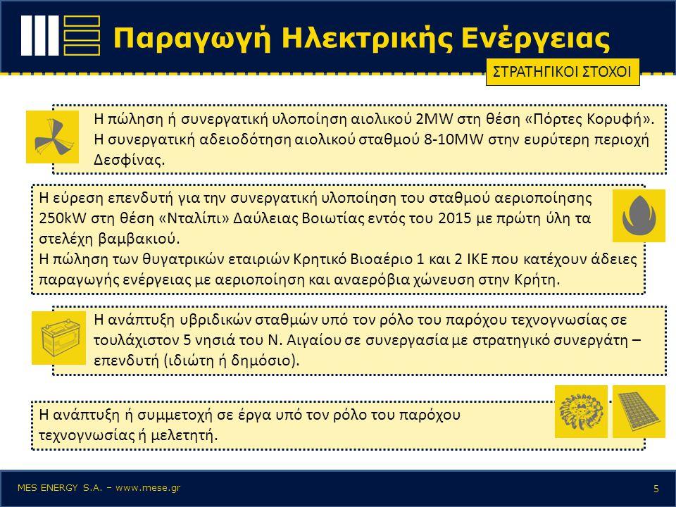 Παραγωγή Ηλεκτρικής Ενέργειας 5 Η πώληση ή συνεργατική υλοποίηση αιολικού 2MW στη θέση «Πόρτες Κορυφή». Η συνεργατική αδειοδότηση αιολικού σταθμού 8-1