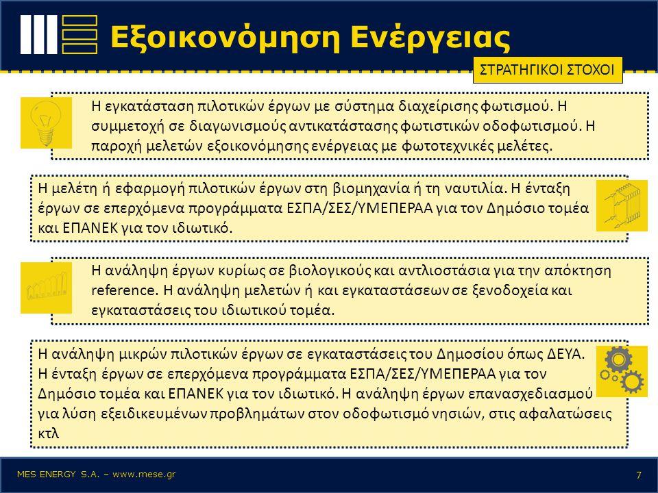 Κατασκευή Ενεργειακών Έργων 8 Η ΜΕΣΟΓΕΙΟΣ ΕΝΕΡΓΕΙΑΚΗ ΑΕ παρέχει ολοκληρωμένες λύσεις που αφορούν στο σχεδιασμό, την προμήθεια εξοπλισμού, την κατασκευή αλλά και τη συντήρηση Ενεργειακών Έργων.