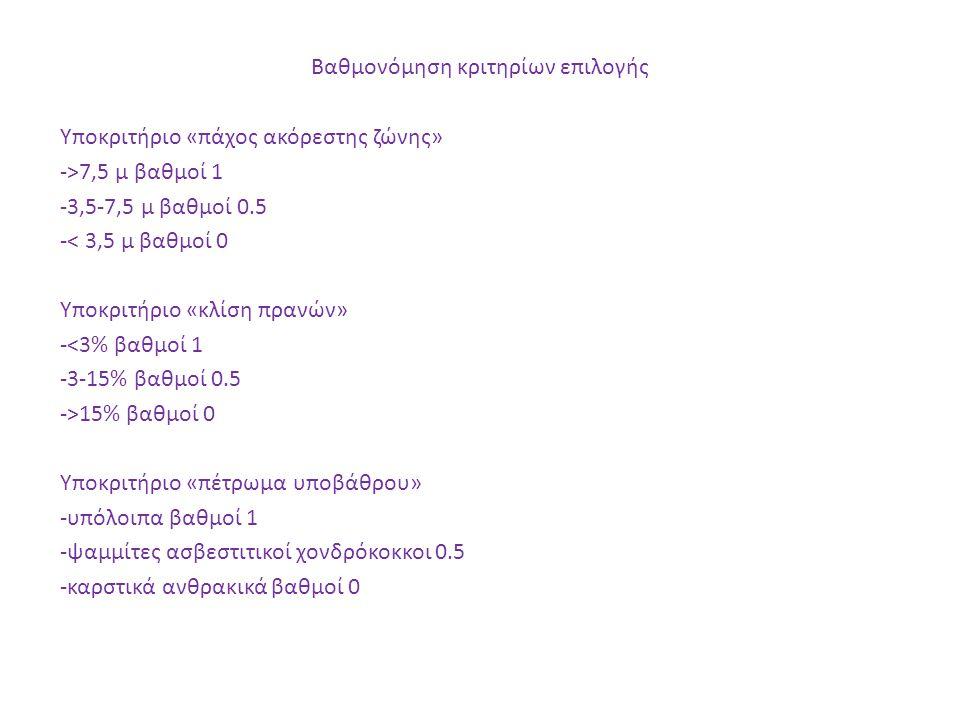 Βαθμονόμηση κριτηρίων επιλογής Υποκριτήριο «πάχος ακόρεστης ζώνης» ->7,5 μ βαθμοί 1 -3,5-7,5 μ βαθμοί 0.5 -< 3,5 μ βαθμοί 0 Υποκριτήριο «κλίση πρανών»