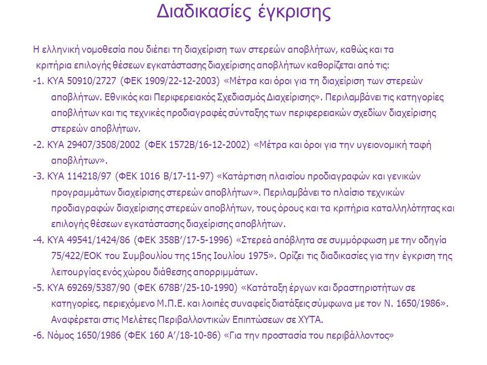 Διαδικασίες έγκρισης Η ελληνική νομοθεσία που διέπει τη διαχείριση των στερεών αποβλήτων, καθώς και τα κριτήρια επιλογής θέσεων εγκατάστασης διαχείρισ