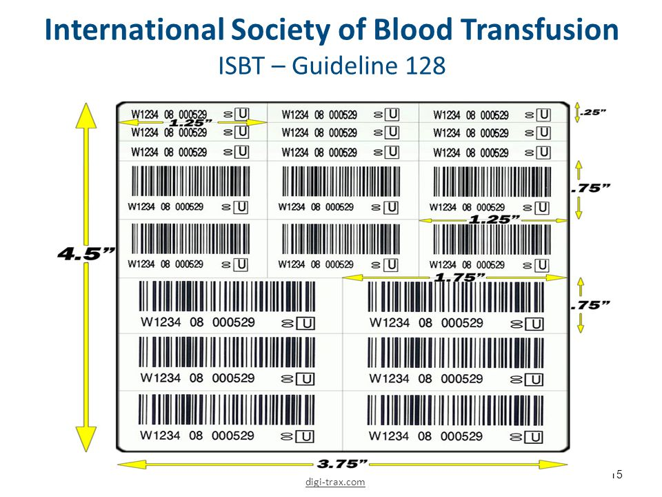 International Society of Blood Transfusion ISBT – Guideline 128 15 digi-trax.com