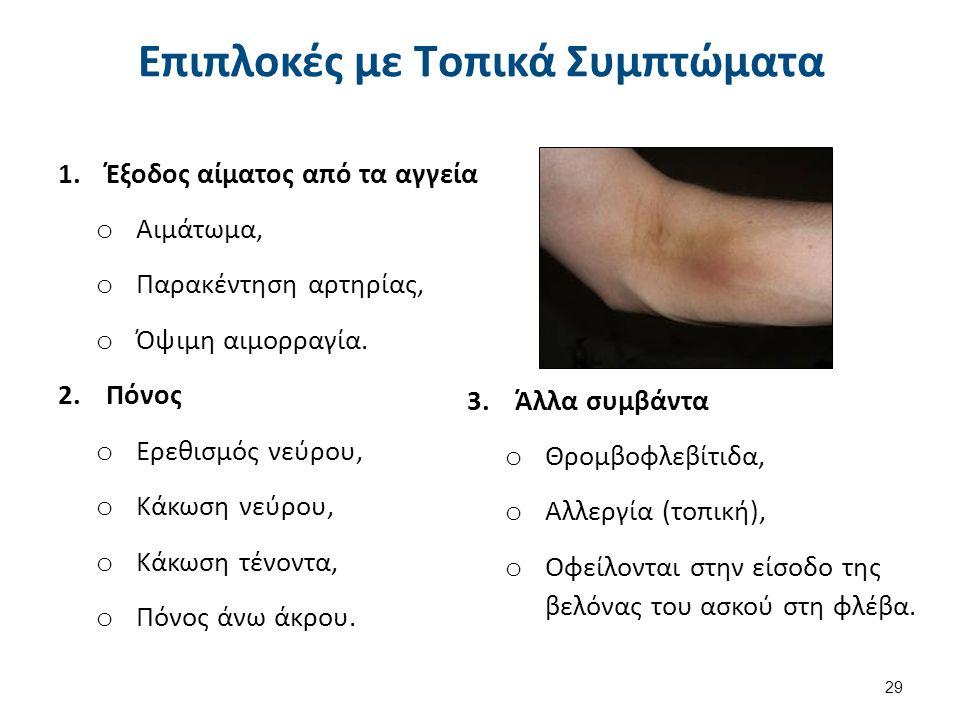 29 Επιπλοκές με Tοπικά Συμπτώματα 1.Έξοδος αίματος από τα αγγεία o Αιμάτωμα, o Παρακέντηση αρτηρίας, o Όψιμη αιμορραγία. 2.Πόνος o Ερεθισμός νεύρου, o