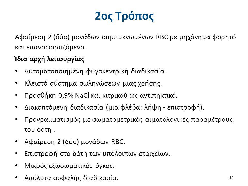 2ος Τρόπος Αφαίρεση 2 (δύο) μονάδων συμπυκνωμένων RBC με μηχάνημα φορητό και επαναφορτιζόμενο. Ίδια αρχή λειτουργίας Αυτοματοποιημένη φυγοκεντρική δια