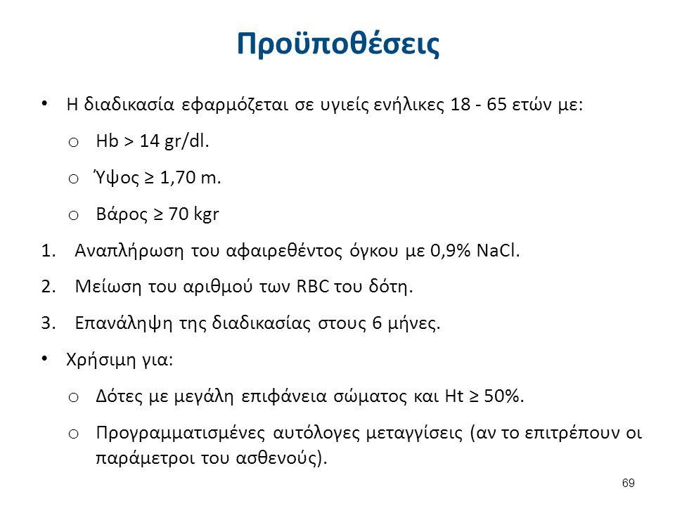 Προϋποθέσεις Η διαδικασία εφαρμόζεται σε υγιείς ενήλικες 18 - 65 ετών με: o Hb > 14 gr/dl. o Ύψος ≥ 1,70 m. o Βάρος ≥ 70 kgr 1.Αναπλήρωση του αφαιρεθέ
