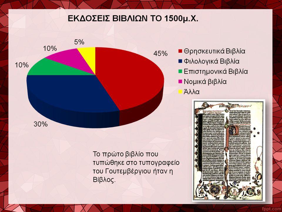 Το πρώτο βιβλίο που τυπώθηκε στο τυπογραφείο του Γουτεμβέργιου ήταν η Βίβλος.